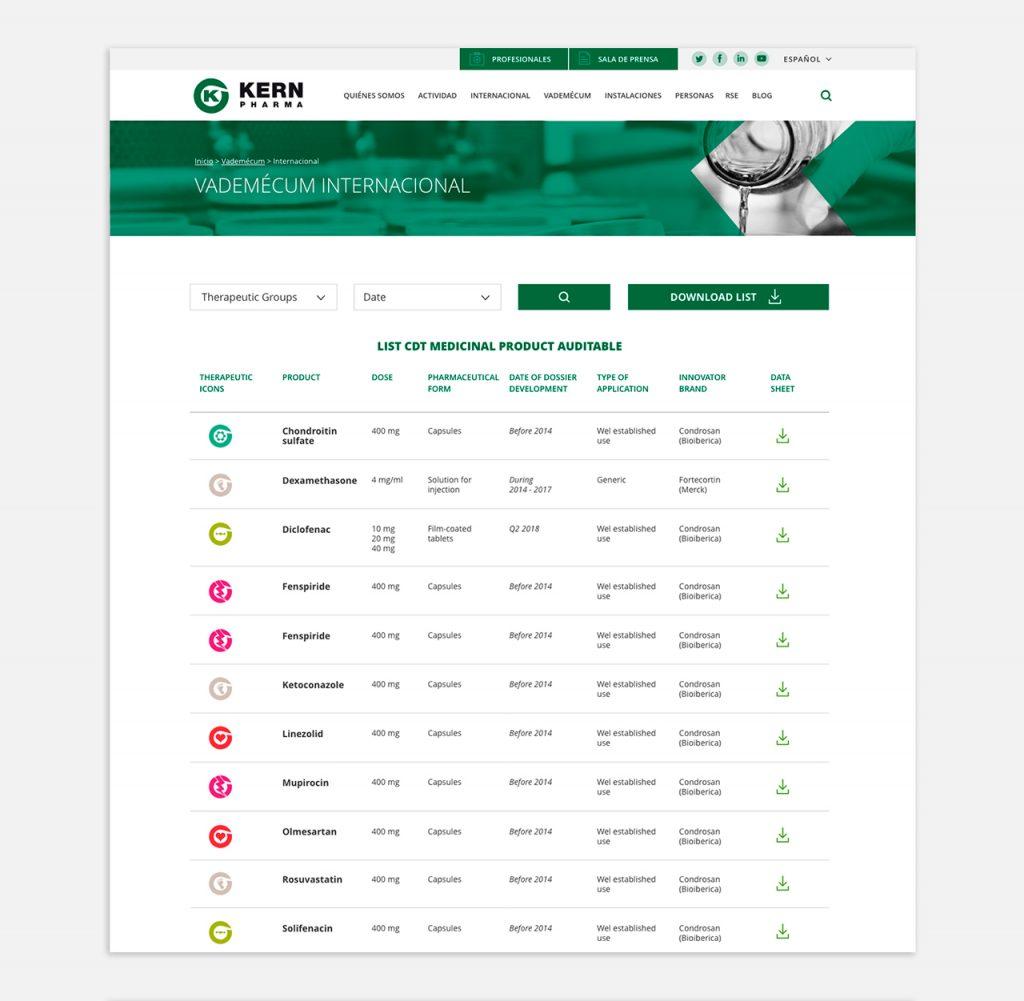 Kern Pharma diseño web Drupal
